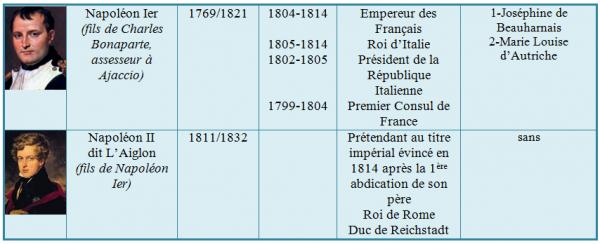 1er empire