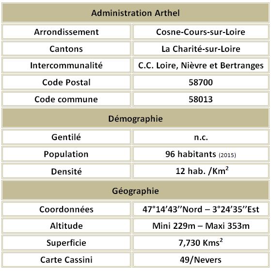 Arthel adm