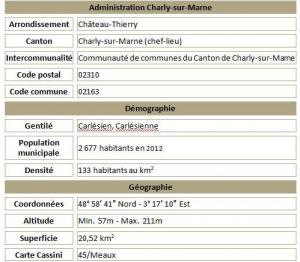 Charly sur marne adm