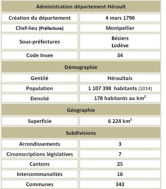 anciens départements île de france