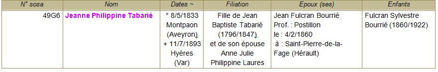 Jeanne philippine tabarie