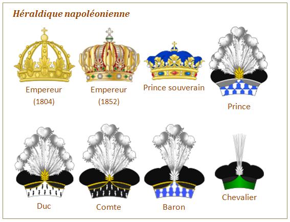 Les couronnes napoleon