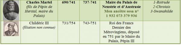 Merov 8