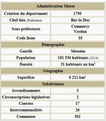 Meuse adm 2