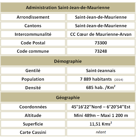 Saint jean de maurienne adm
