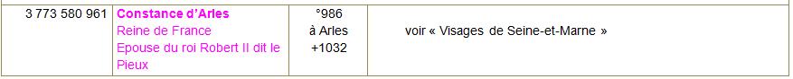 Tableaux comtes d arles 3