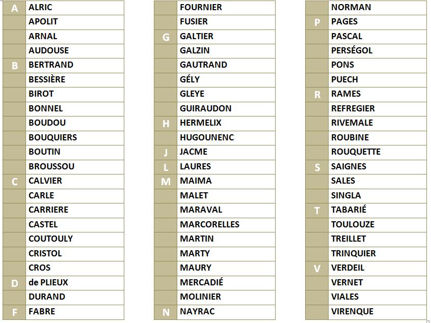 Tableaux noms 12