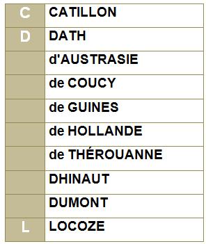 Tableaux noms 62