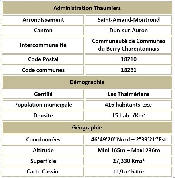 Thaumiers 18 adm