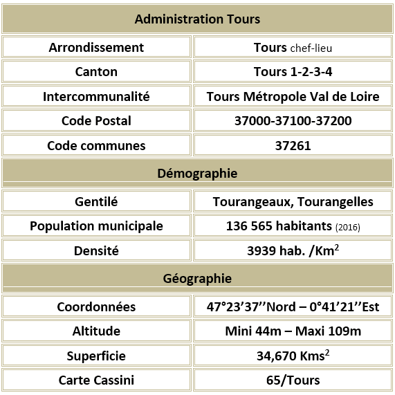 Tours 37 aaadm