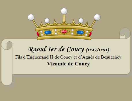 Raoul Ier de Coucy
