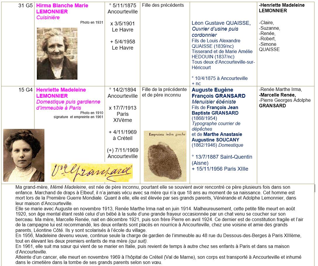 Ancourteville sur hericourt seine maritime ancetres 9