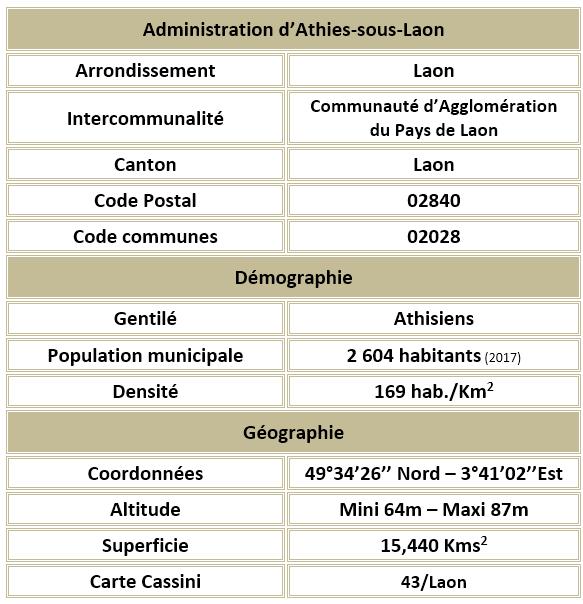 Athies sous laon 02 adm