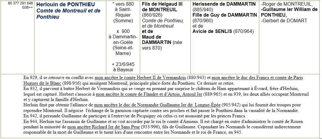 Bayeux calvados ancetres 2