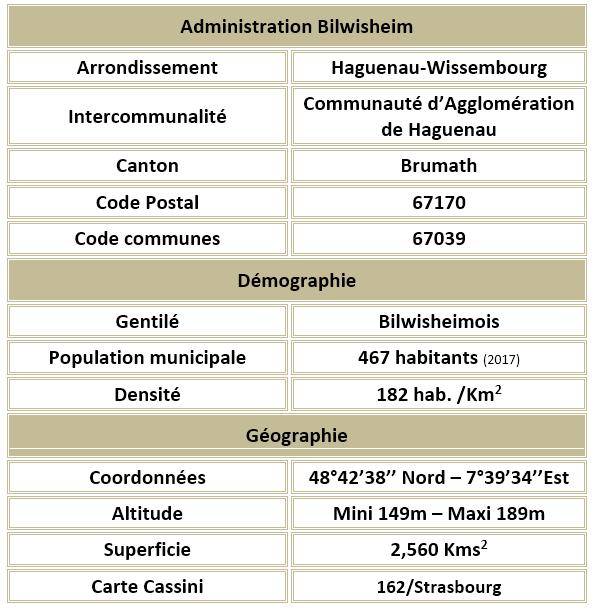 Bilwisheim 67 adm