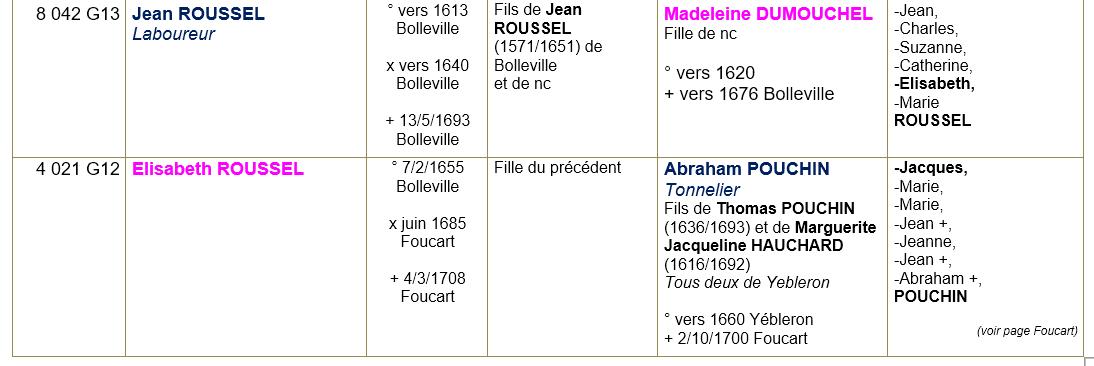 Bolleville seine maritime ancetres 2
