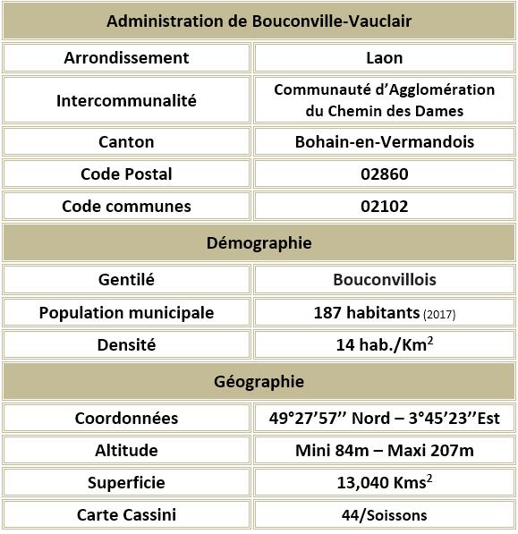 Bouconville vauclair 02 adm