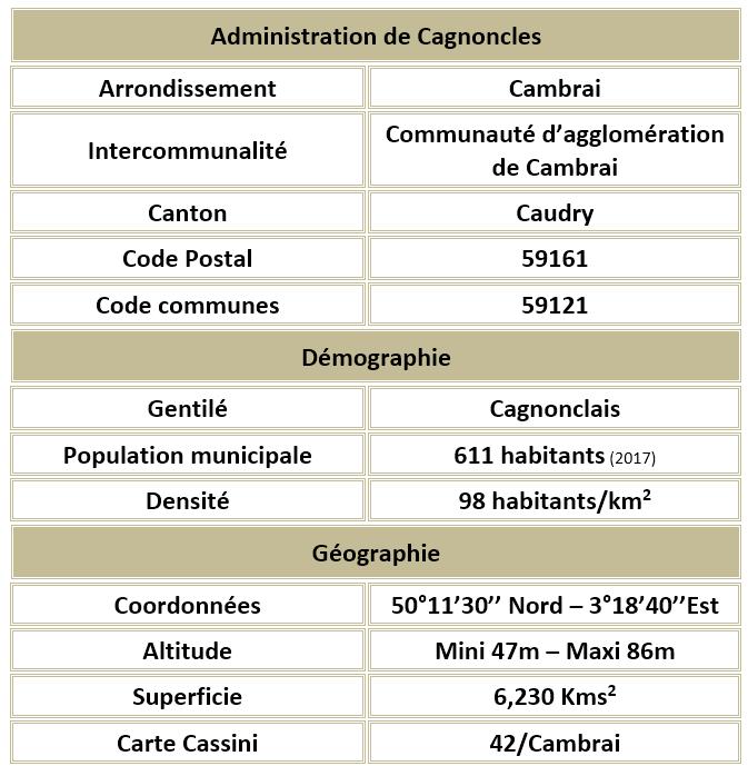 Cagnoncles 59 adm