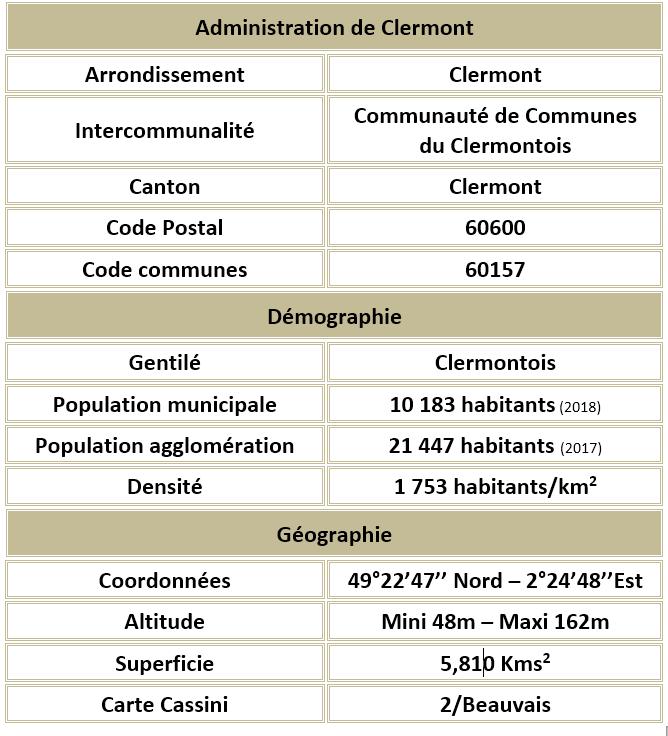 Clermont 60 adm