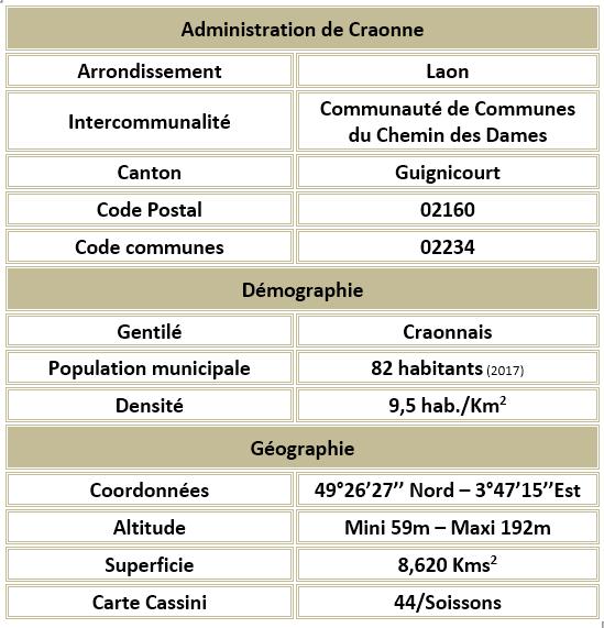 Craonne 02