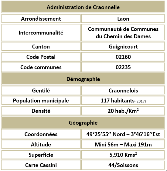 Craonnelle 02 adm