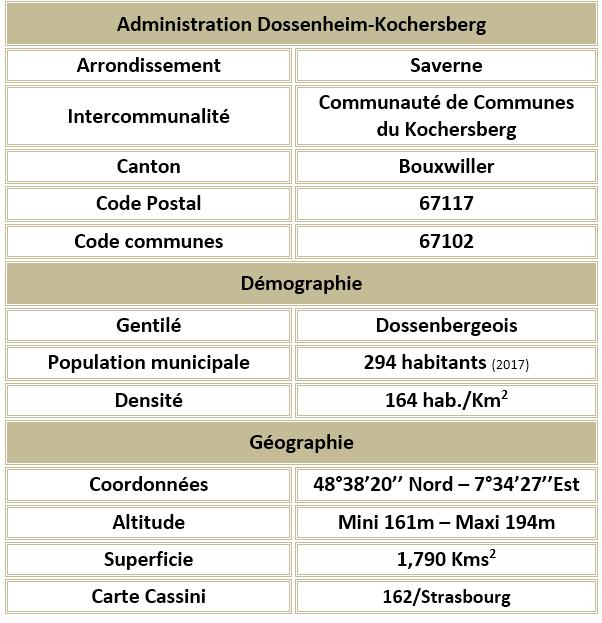 Dossenheim kochersberg 67 adm