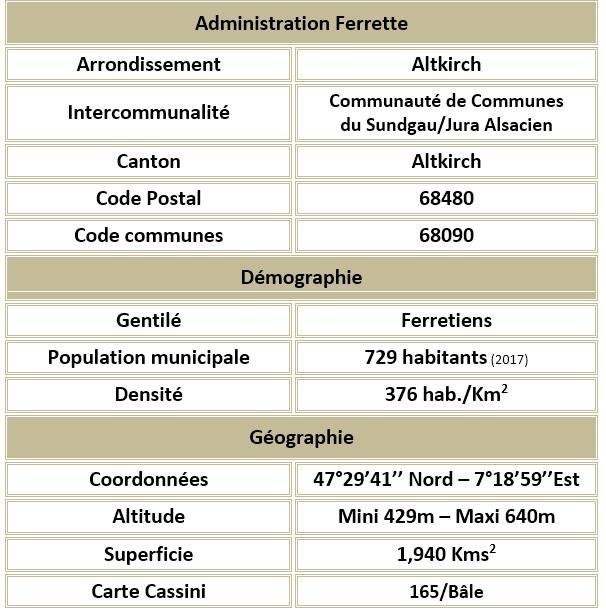 Ferrette 68 adm
