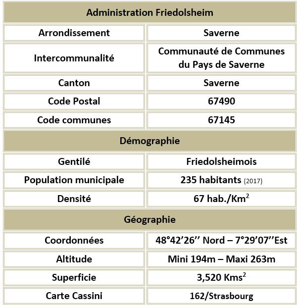 Friedolsheim 67 adm