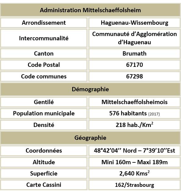 Mittelschaeffolsheim 67 adm