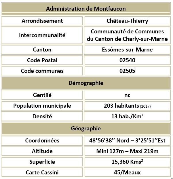 Montfaucon 02 adm