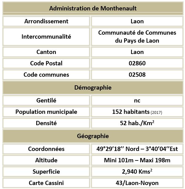 Monthenault 02 adm