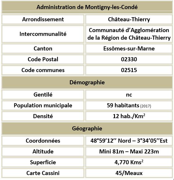 Montigny les conde 02 adm 1