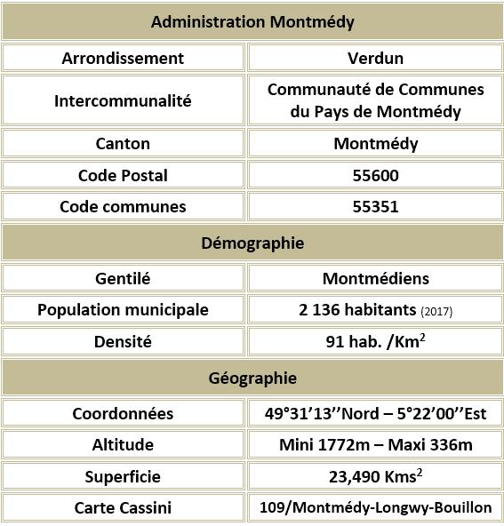 Montmedy 55 adm