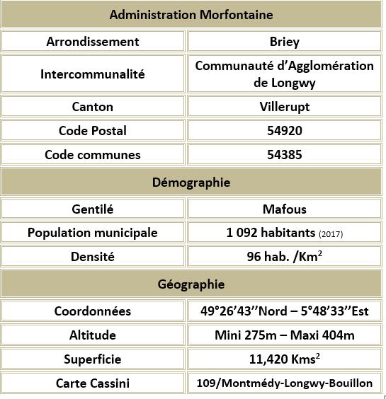 Morfontaine 54 adm