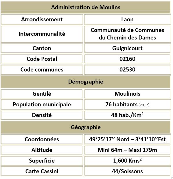 Moulins 02 adm