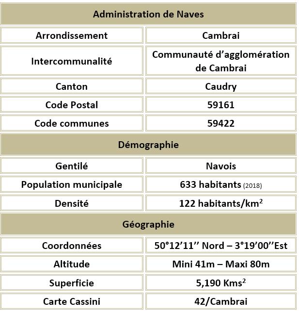 Naves 59 adm 1