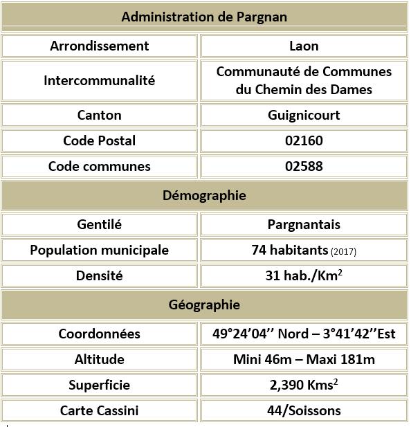 Pargnan 02 adm
