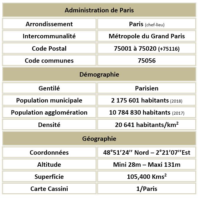 Paris 75 adm