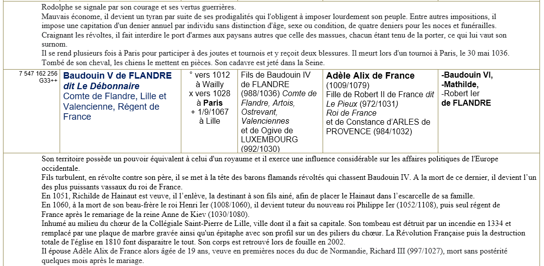 Paris 75 ancetres 12