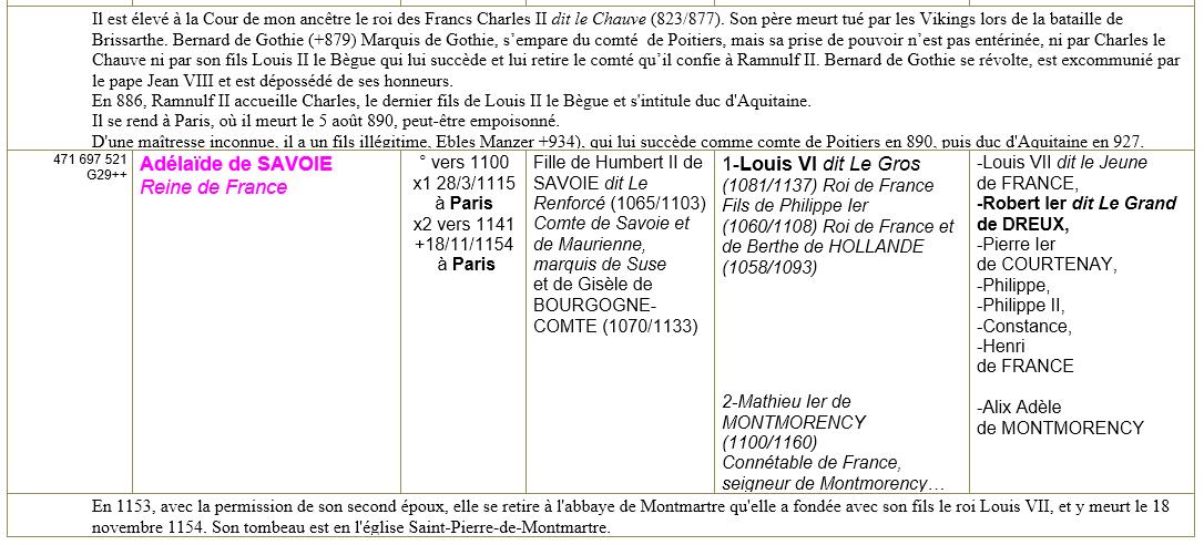 Paris 75 ancetres 14