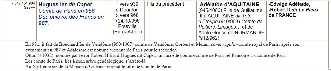 Paris 75 ancetres 4
