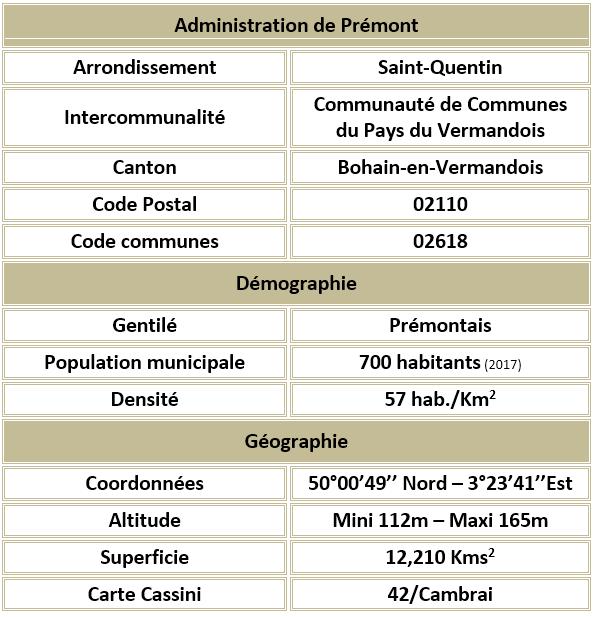 Premont 02 adm