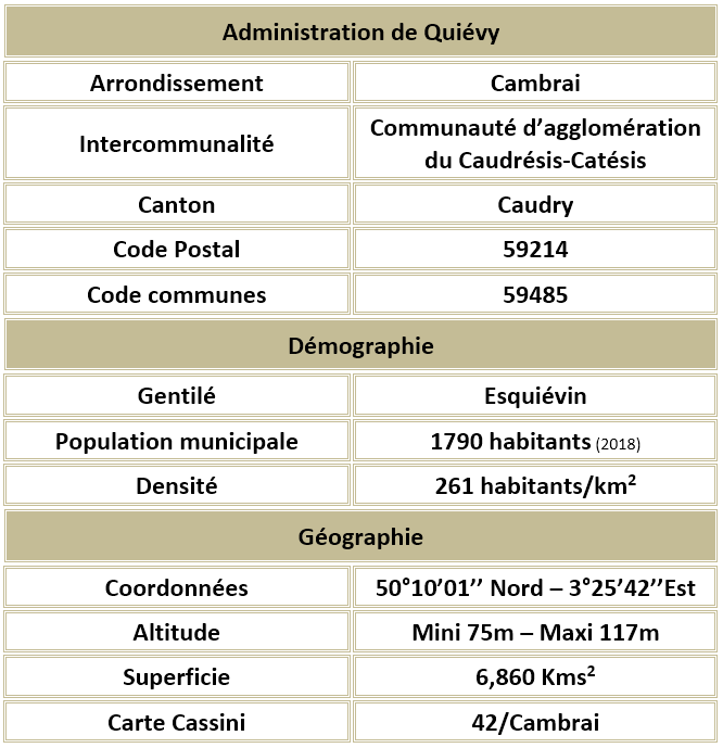 Quievy 59 adm