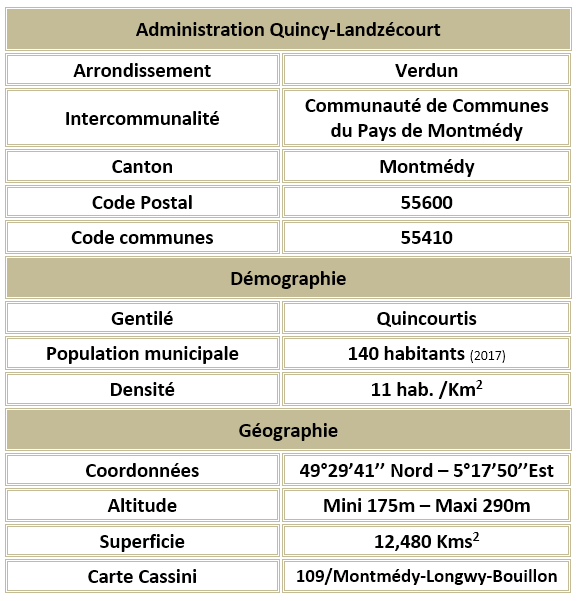 Quincy landzecourt 55 adm