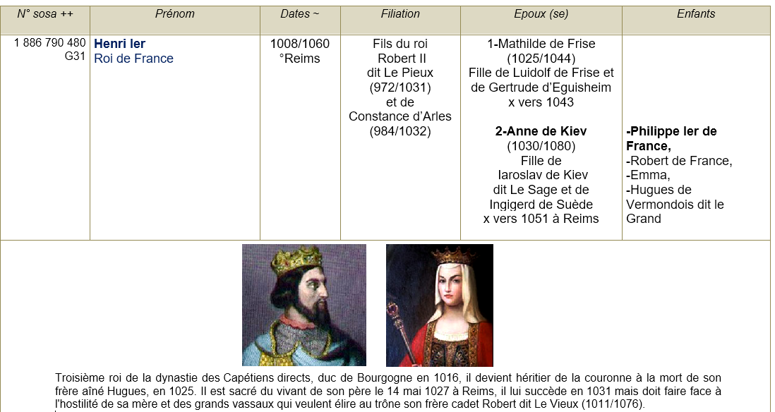 Reims 51 ancetres 1