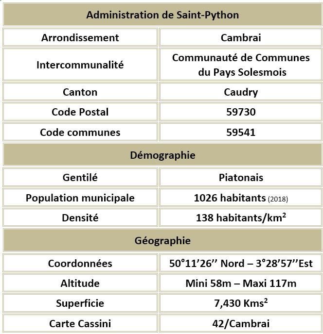 Saint python 59 cassini 1