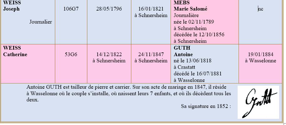 Schnersheim 67 ancetres 2