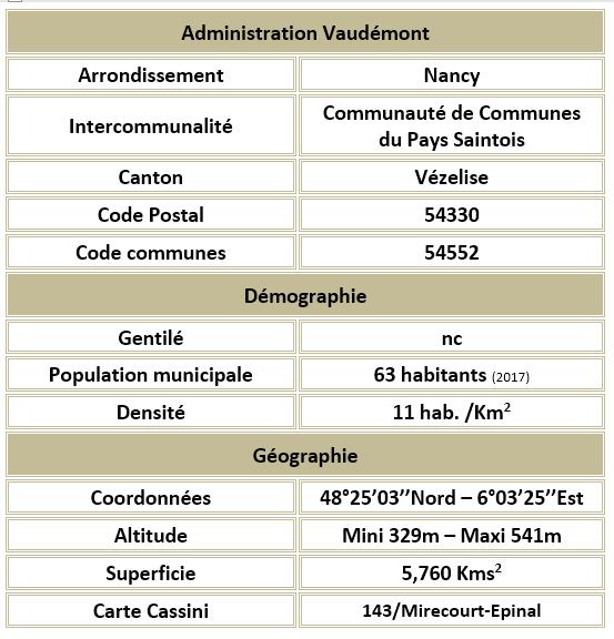 Vaudemont 54 adm