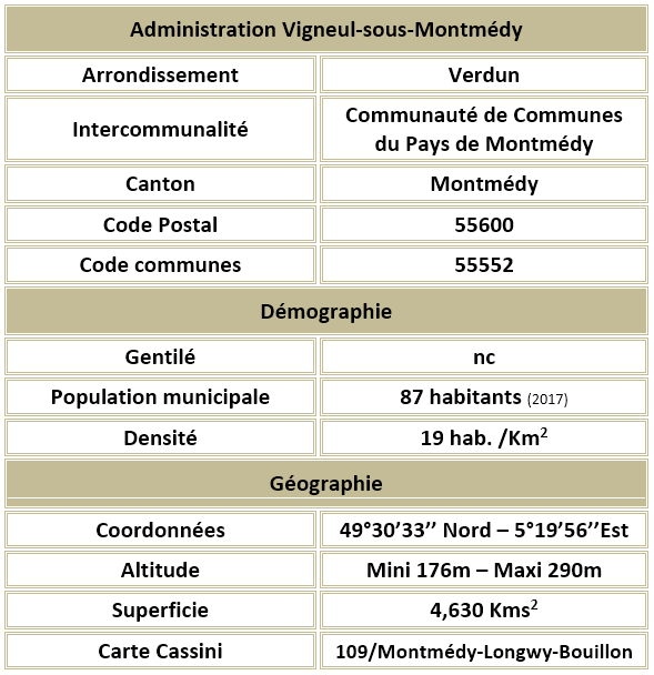 Vigneul sous montmedy 55 adm