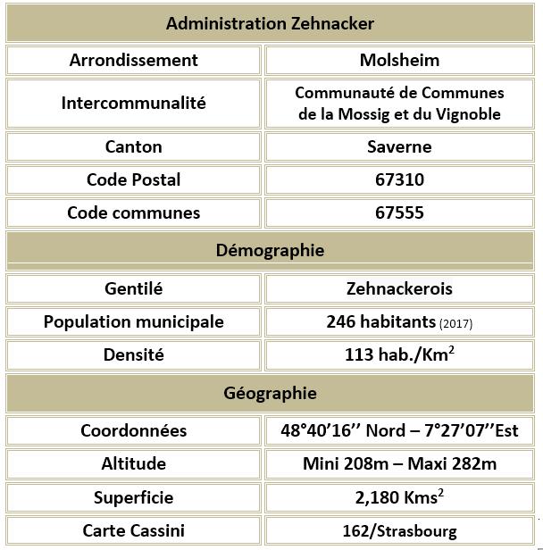Zehnacker 67 adm